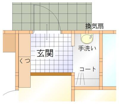 コロナ対応住宅玄関の間取り例